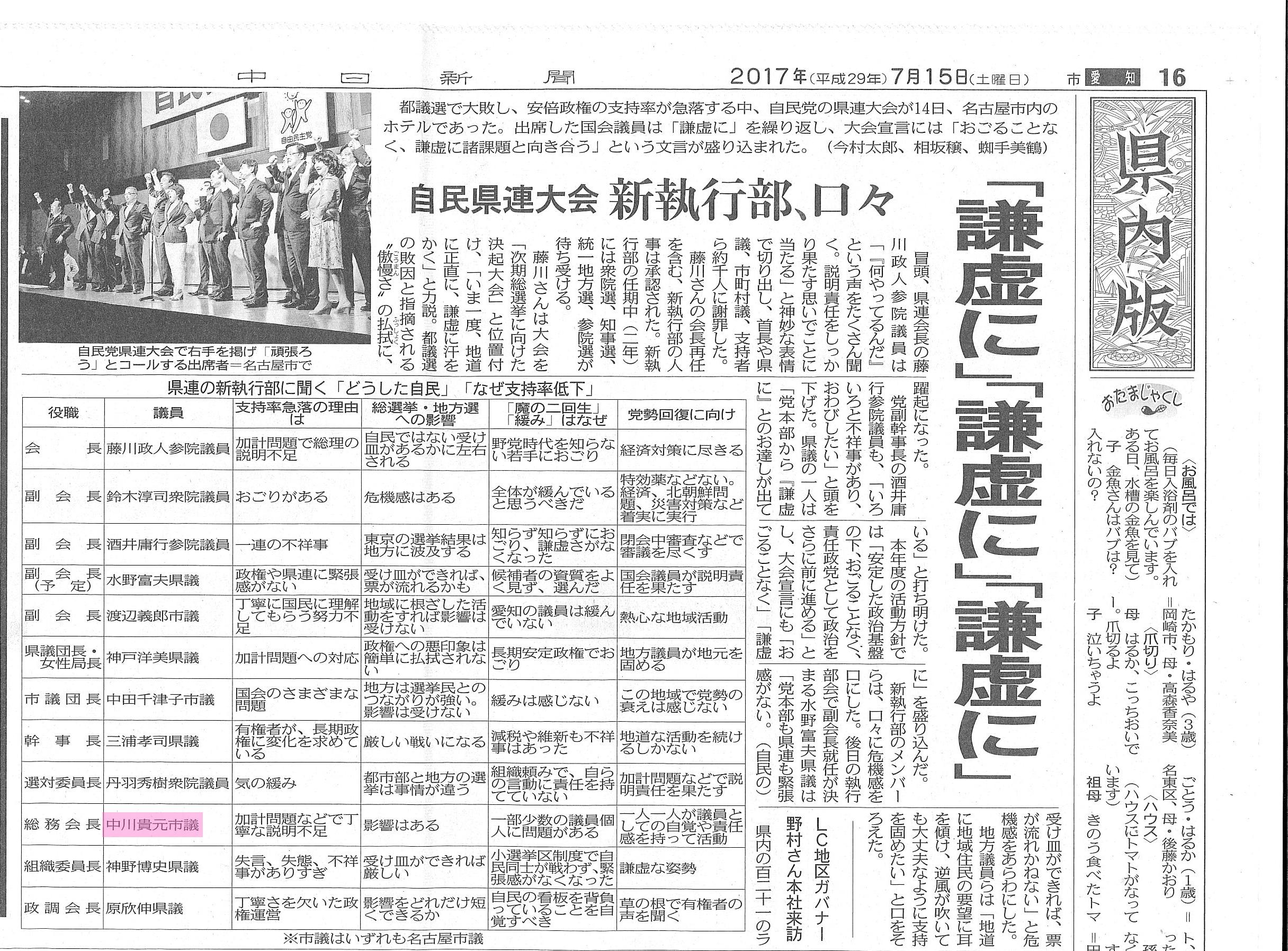 中日新聞(自民県連大会)